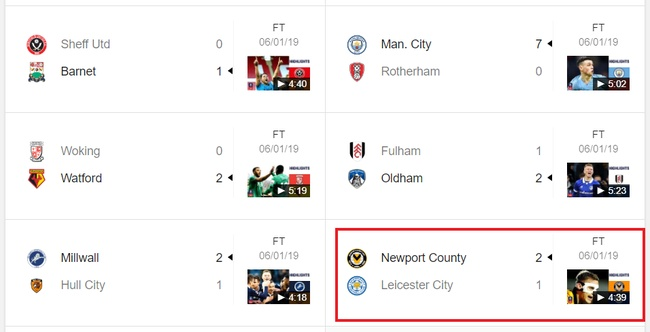 FA Cup Shock Results